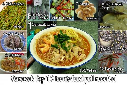 sarawak-food-rank